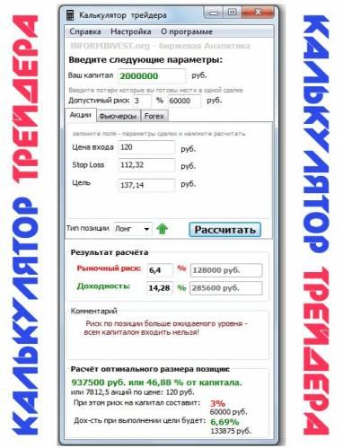 forex.в молдове